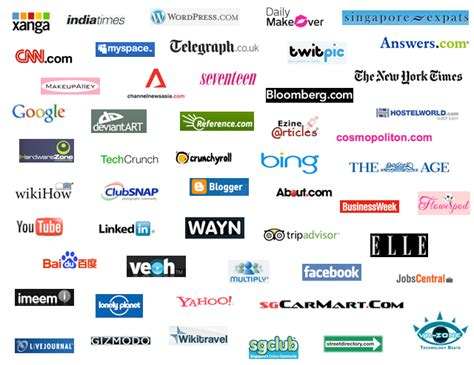 marketing companies 60 best ad networks for ppv cpv cps pps ppc ads