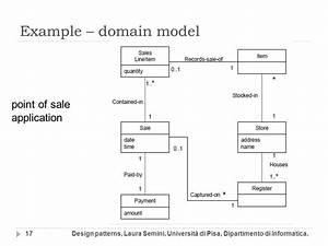 Uml - How Can We Derive More From Domain Diagram