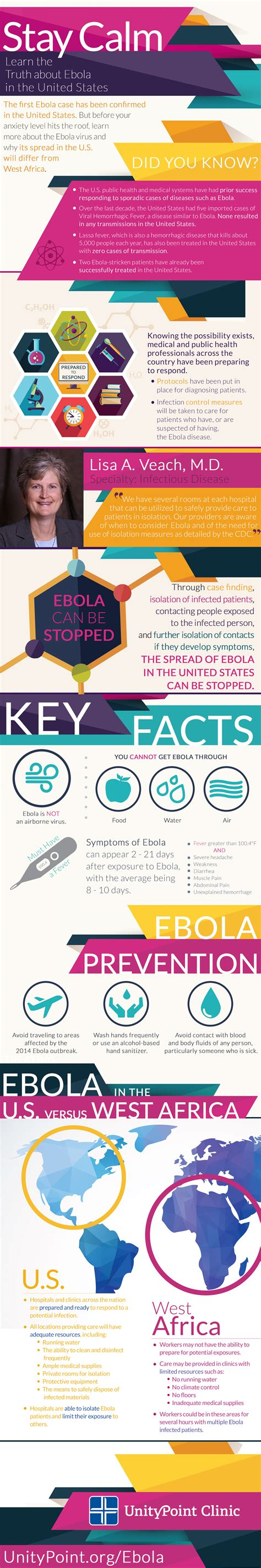 learn the about ebola in the united states from health experts