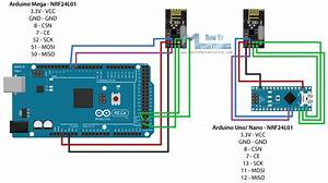 Maniacbug Nrf24 Library And Arduino Mega Wire Connection