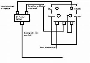 Doc  Diagram Ace Motor Home Wiring Diagrams Ebook