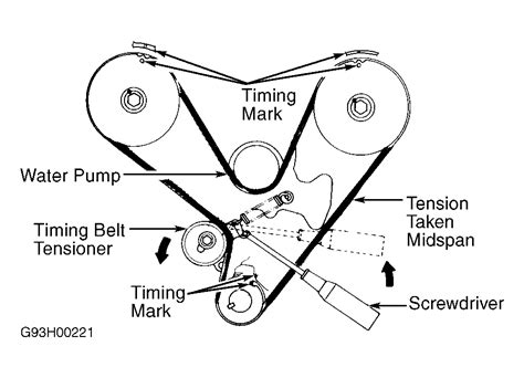 Mitsubishi Belt Diagram by 2004 Endeavor Timing Belt Marks2001 Mitsubishi Montero