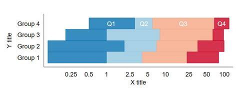 Making A Horizontal Stacked Bar Graph With -graph Twoway Rbar- In Stata Flowchart Visual Programming Quality Symbols Siklus Penjualan Adalah Cara Menyajikan Algoritma Dengan Breezetree Of While Loop Yii2 Clipart