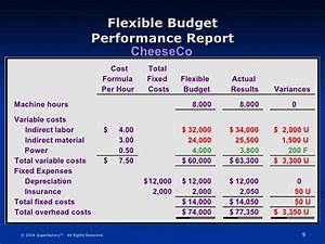 flexible budget performance report template 3 With flexible budget performance report template
