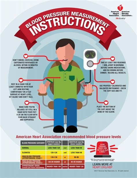 Understanding and Tracking Your Blood Pressure - Heart