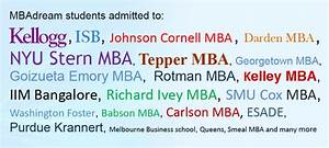 Best Admissions Consultants | MBA Admissions Consultants ...
