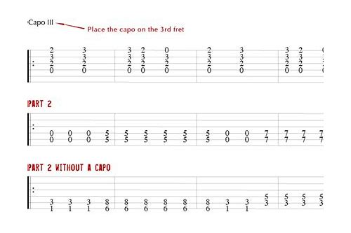 Best book for learning guitar scales