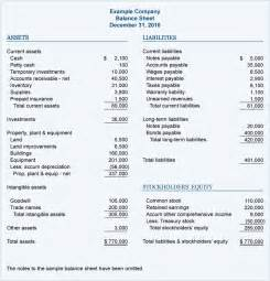 Investor Term Sheet Template Preview