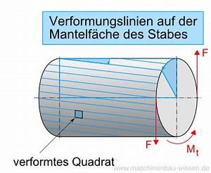 Senkrechte Gerade Berechnen : torsion torsionsspannung berechnen ~ Themetempest.com Abrechnung