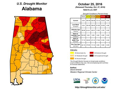 Climate Change Wallops Alabama But The State