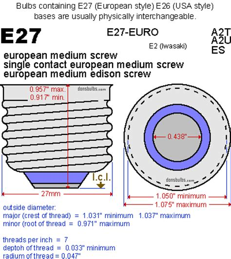 the different of the l socket e26 and e27l socket