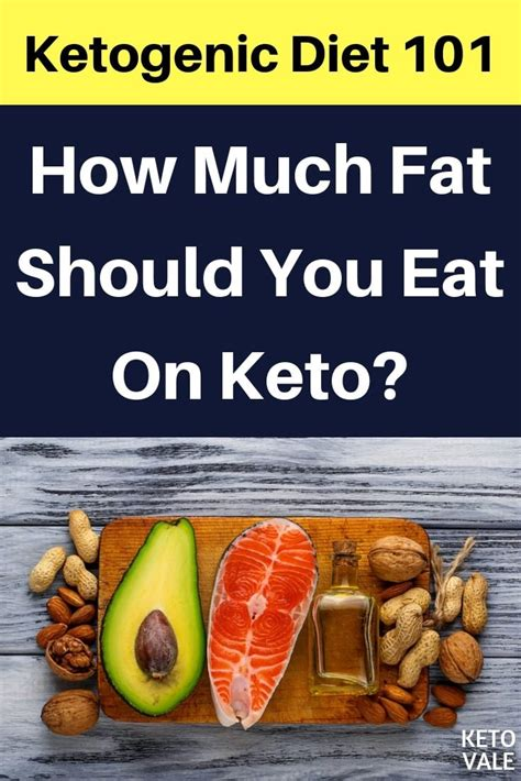 fat   eat  day  ketogenic diet