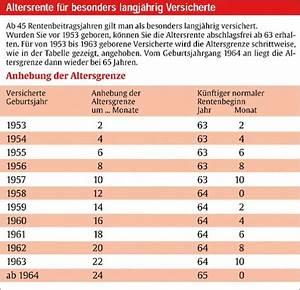 Urlaubstage Berechnen Nach Alter : vorruhestand altersteilzeit lebensarbeitszeitkonto fr her in rente so gehts az ~ Themetempest.com Abrechnung