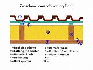 Dachisolierung Von Außen : anleitung zur zwischensparrend mmung mit tipps und tricks ~ Lizthompson.info Haus und Dekorationen