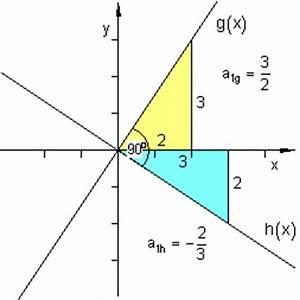 Orthogonale Geraden Berechnen : zusammenfassung lineare funktionen ~ Themetempest.com Abrechnung