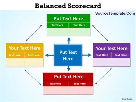 Balanced Scorecard Template Balanced Scorecard Template Word Free