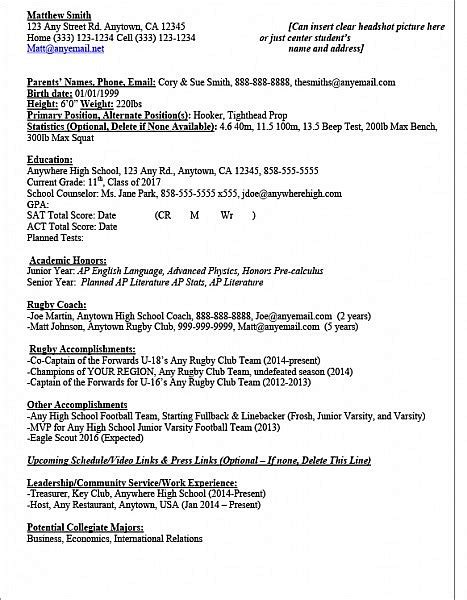 athlete resume anuvrat info