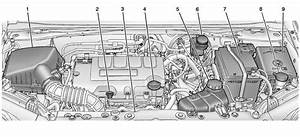 Chevrolet Sonic  Engine Compartment Overview