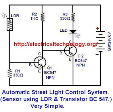 race report lights out 9 ldr automatic light system