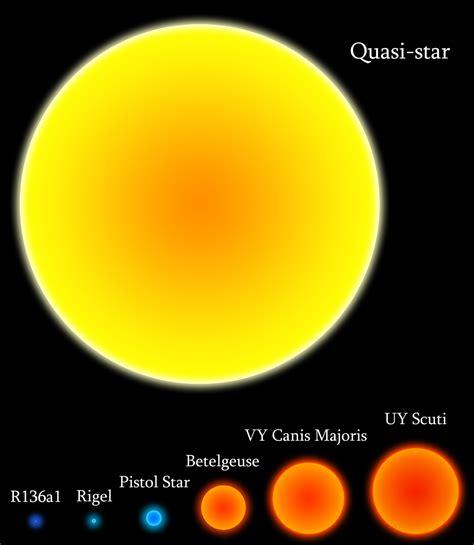 Quasi-étoile — Wikipédia