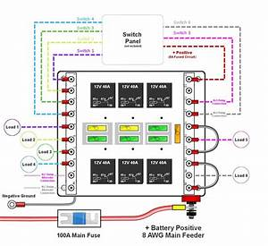 Pontoon Wiring Diagram Fuses