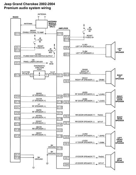jeep car radio stereo audio wiring diagram autoradio