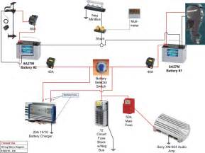 Perko Stern Light by Sailboat Battery System Wiring Diagram Get Free Image