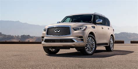 Infiniti Picture by 2018 Infiniti Qx80 Detailed Ahead Of Australian Debut Photos