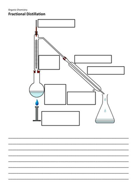 New Aqa Gcse Chemistry Organic Lesson Combined