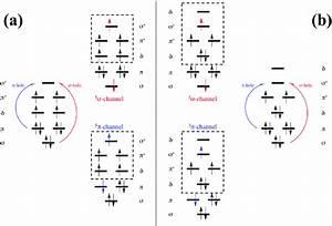34 Construct The Molecular Orbital Diagram For H2
