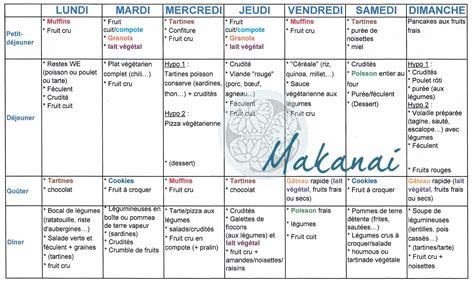 Un moyen efficace de manger équilibré ! Mon planning de repas hebdomadaire | Planning de repas ...