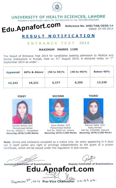 Entry Test by Uhs Mcat Entry Test Result 2014 Educational