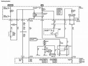 2003 Trailblazer Engine Wiring Diagram : starter ignition switch or other electric problem ~ A.2002-acura-tl-radio.info Haus und Dekorationen
