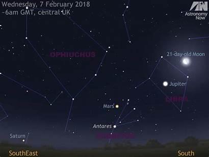 Jupiter Saturn Mars Moon February Sky Planets