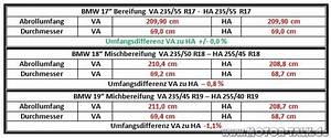 Reifen Abrollumfang Berechnen : abrollumfang verteilergetriebe defekt durch falsche reifen bmw x3 e83 206018629 ~ Themetempest.com Abrechnung