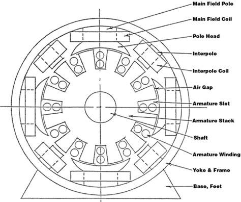 Electric Motor Theory by Electric Motor Theory