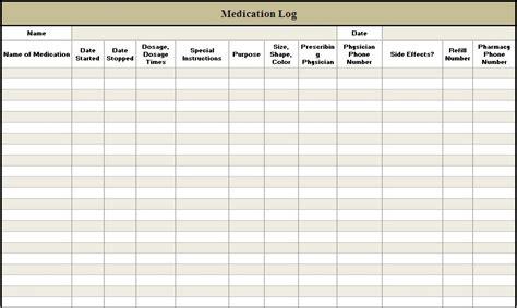 printable medication log sheet charlotte clergy coalition