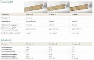 Schallschutzklassen Türen Tabelle : schallschutz borne t relemente ~ Avissmed.com Haus und Dekorationen