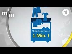 Schnelle Lust Tv : fast fashion schnelle mode ist im trend youtube ~ Orissabook.com Haus und Dekorationen