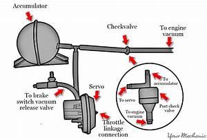 Vauxhall Cruise Control Diagram
