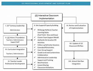 it support plan template - professional development and support plan inside unified
