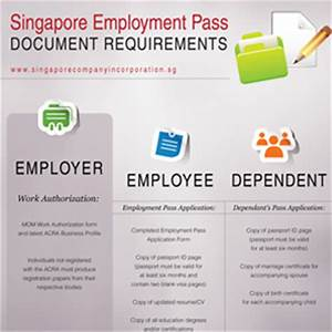 Comprehensive guide to singapore employment pass for Documents required for job work