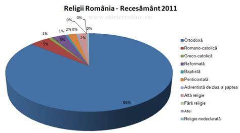 Agentia de stiri Noutati Ortodoxe :: Stiri si informatii de actualitate ortodoxa