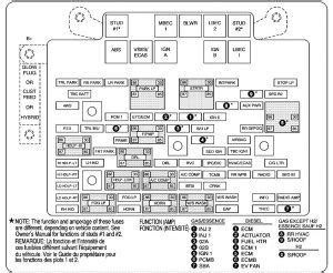 Diagram Of Fuse Box On 2007 Hummer H3 by Hummer H2 2007 Fuse Box Diagram Auto Genius