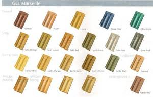 Monier Roof Tile Malaysia by Golden Clay Industries Gci Clay Roofing Tiles