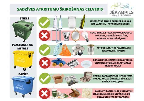 Rīkojies atbildīgi: atkritumi jāšķiro visiem!