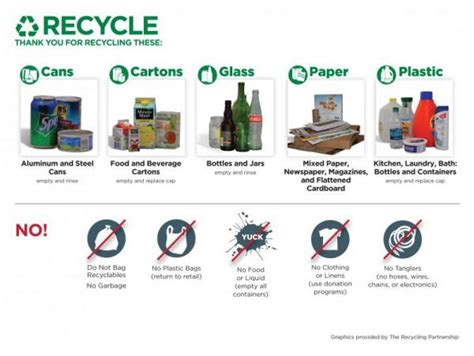 plastic trash cans recycling guidelines weymouth ma