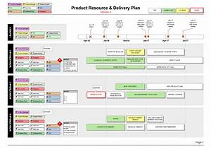 product resource delivery plan teams roles timeline With visio project timeline template