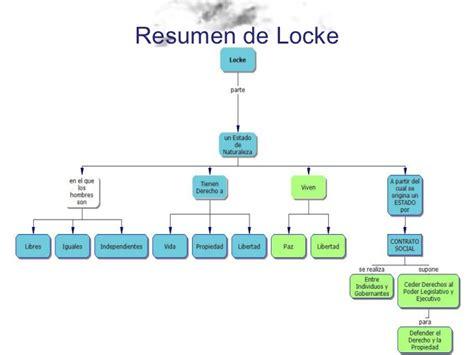 Locke Resumen by Locke Filosof 237 A Pol 237 Tica