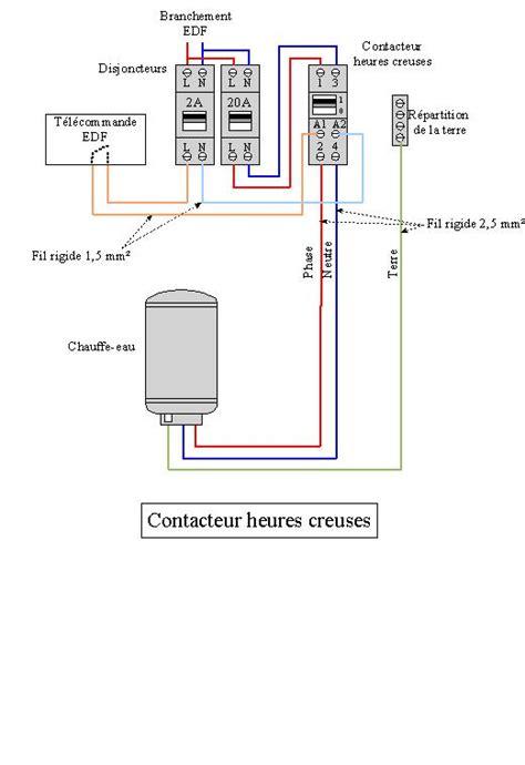 Disjoncteur Heure Creuse Heures Creuses Et Triphas 233 Forum Electricit 233 Syst 232 Me D